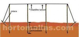 Другой способ – поместить стойки под углом между первой и второй стойкой на каждом конце грядки.