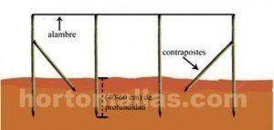 يوجد وضع اخر و هو وضع الأعمده بزوايا مائله بين العمود الأول و الثاني عند كل جانب من الشق .